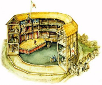 the many acting companies and theatres in the age of shakespeare When the theatres opened up again in 1594 shakespeare joined the best acting company of the country lord chamberlain's men the company also presented special plays for kings and queens theatre theatre in the age of shakespeare queen elizabeth i.